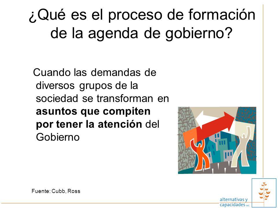 ¿Qué es el proceso de formación de la agenda de gobierno? Cuando las demandas de diversos grupos de la sociedad se transforman en asuntos que compiten