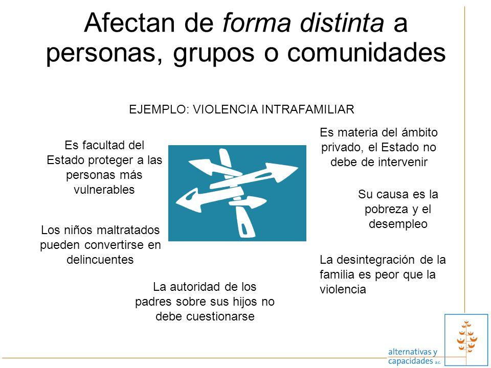 EJEMPLO: VIOLENCIA INTRAFAMILIAR Es materia del ámbito privado, el Estado no debe de intervenir Los niños maltratados pueden convertirse en delincuent