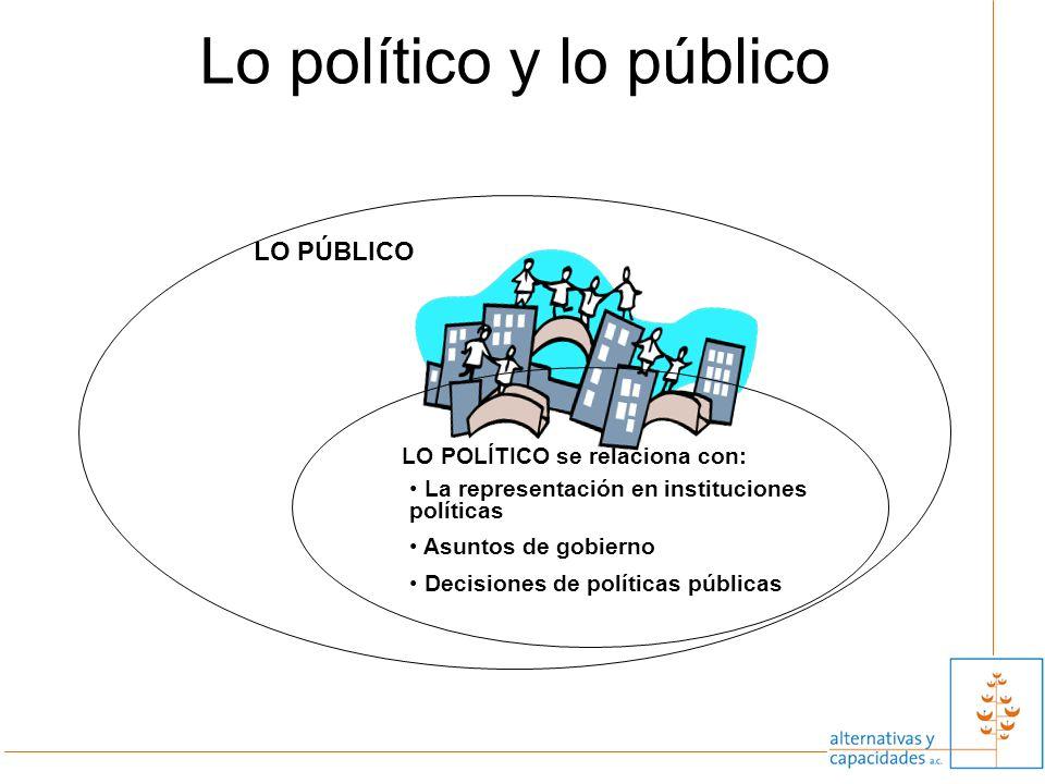 4 LO POLÍTICO se relaciona con: LO PÚBLICO Lo político y lo público La representación en instituciones políticas Asuntos de gobierno Decisiones de pol