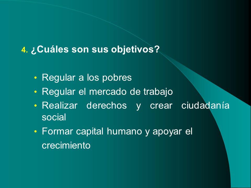 4. ¿Cuáles son sus objetivos? Regular a los pobres Regular el mercado de trabajo Realizar derechos y crear ciudadanía social Formar capital humano y a