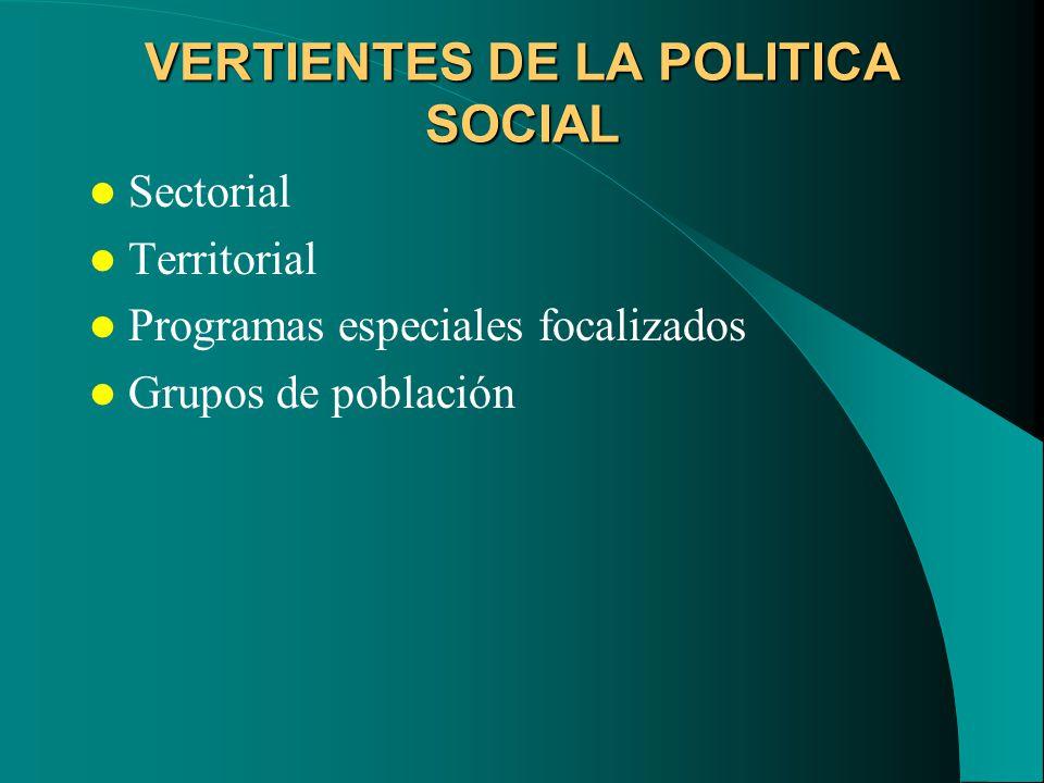 VERTIENTES DE LA POLITICA SOCIAL Sectorial Territorial Programas especiales focalizados Grupos de población