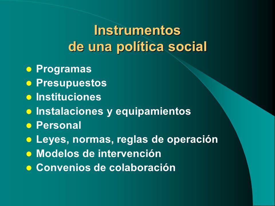 Instrumentos de una política social Programas Presupuestos Instituciones Instalaciones y equipamientos Personal Leyes, normas, reglas de operación Mod