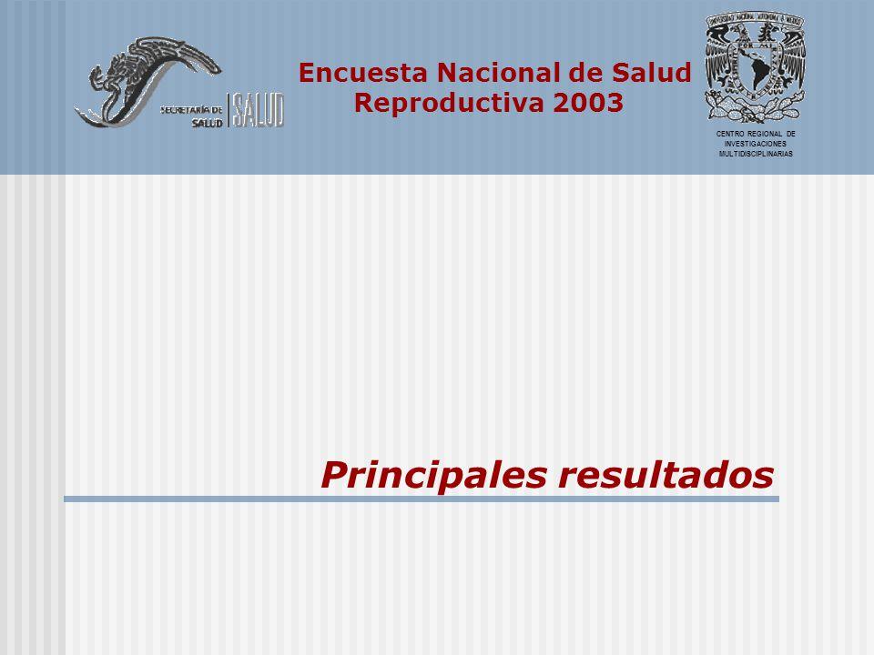 Encuesta Nacional de Salud Reproductiva 2003 Número ideal de hijos NIVEL DE ESCOLARIDAD ENFES 1987 ENADID 1997 ENSAR 2003 Sin escolaridad4.44.13.7 Primaria incompleta3.53.63.7 Primaria completa2.93.13.2 Secundaria y más2.5 Total3.02.9 por escolaridad