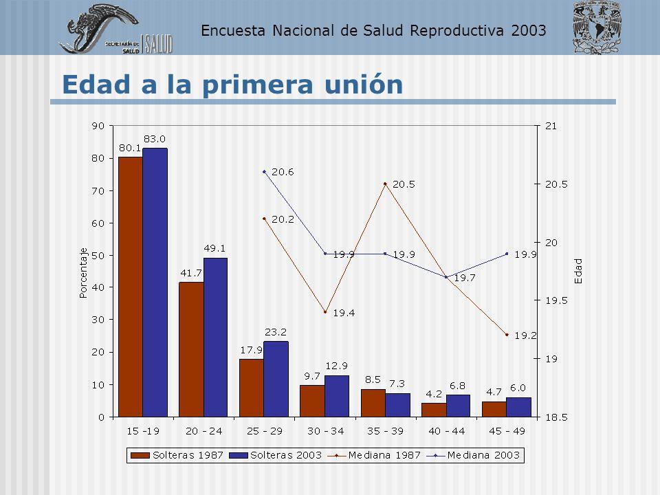 Encuesta Nacional de Salud Reproductiva 2003 Edad a la primera unión