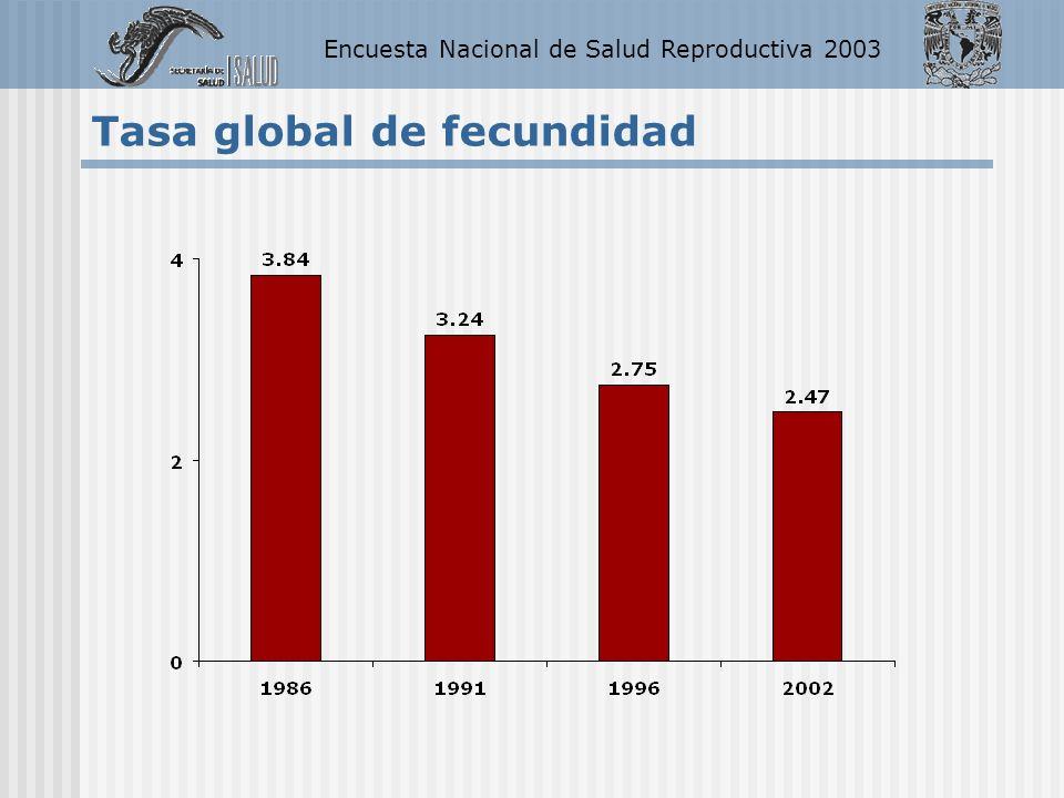 Encuesta Nacional de Salud Reproductiva 2003 Tasa global de fecundidad