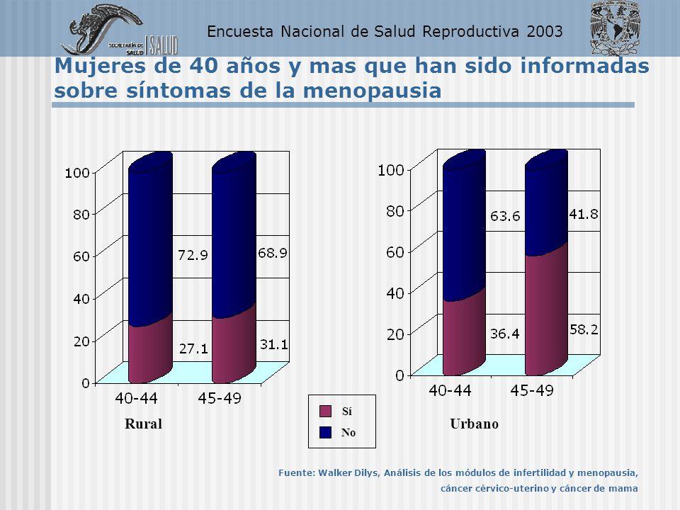 Encuesta Nacional de Salud Reproductiva 2003 Mujeres de 40 años y mas que han sido informadas sobre síntomas de la menopausia Fuente: Walker Dilys, An