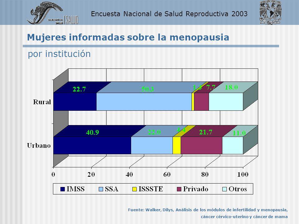 Encuesta Nacional de Salud Reproductiva 2003 Mujeres informadas sobre la menopausia Fuente: Walker, Dilys, Análisis de los módulos de infertilidad y m