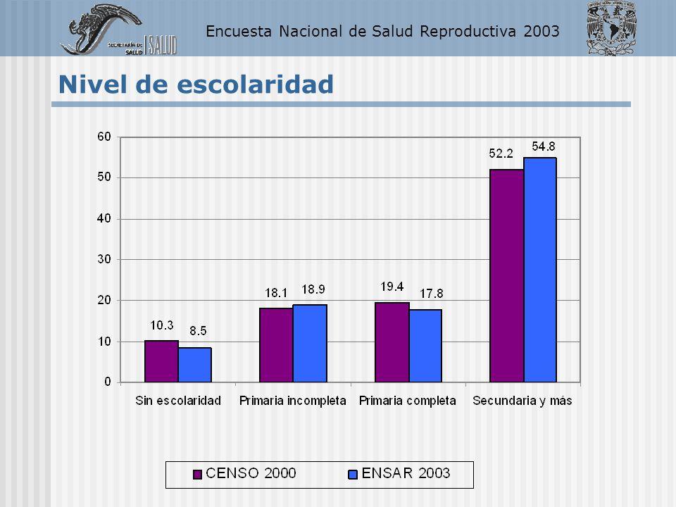 Encuesta Nacional de Salud Reproductiva 2003 CENTRO REGIONAL DE INVESTIGACIONES MULTIDISCIPLINARIAS Transición a la vida adulta y inicio de la vida reproductiva