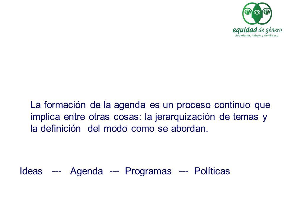 La formación de la agenda es un proceso continuo que implica entre otras cosas: la jerarquización de temas y la definición del modo como se abordan. I