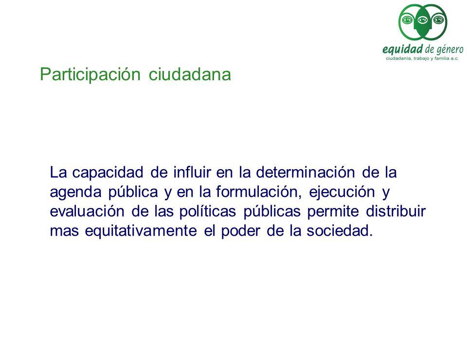 Participación ciudadana La capacidad de influir en la determinación de la agenda pública y en la formulación, ejecución y evaluación de las políticas