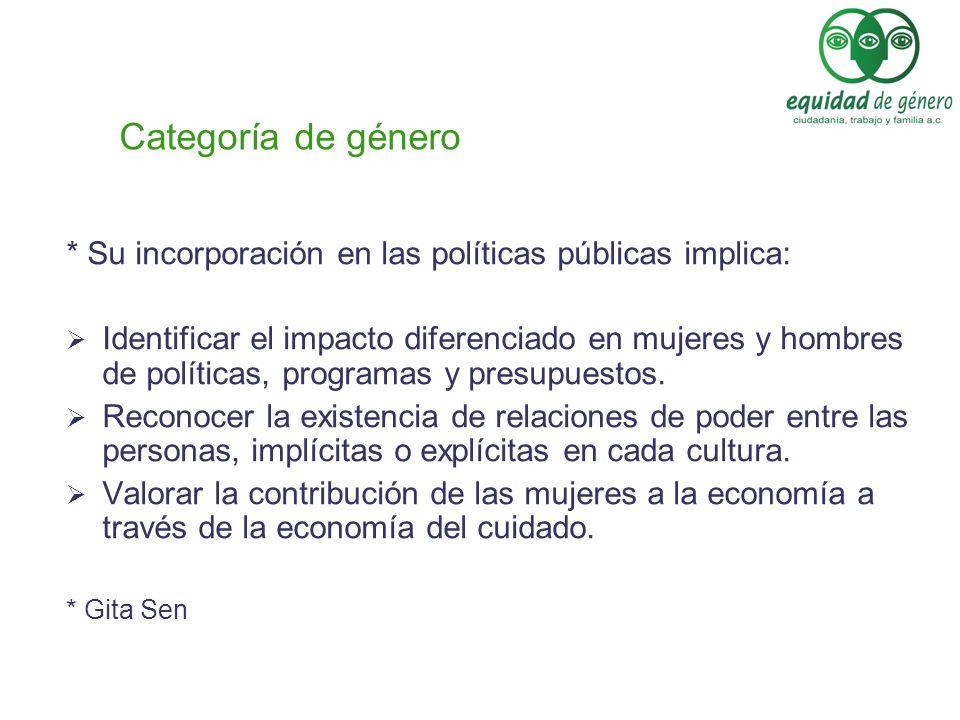 Categoría de género * Su incorporación en las políticas públicas implica: Identificar el impacto diferenciado en mujeres y hombres de políticas, progr