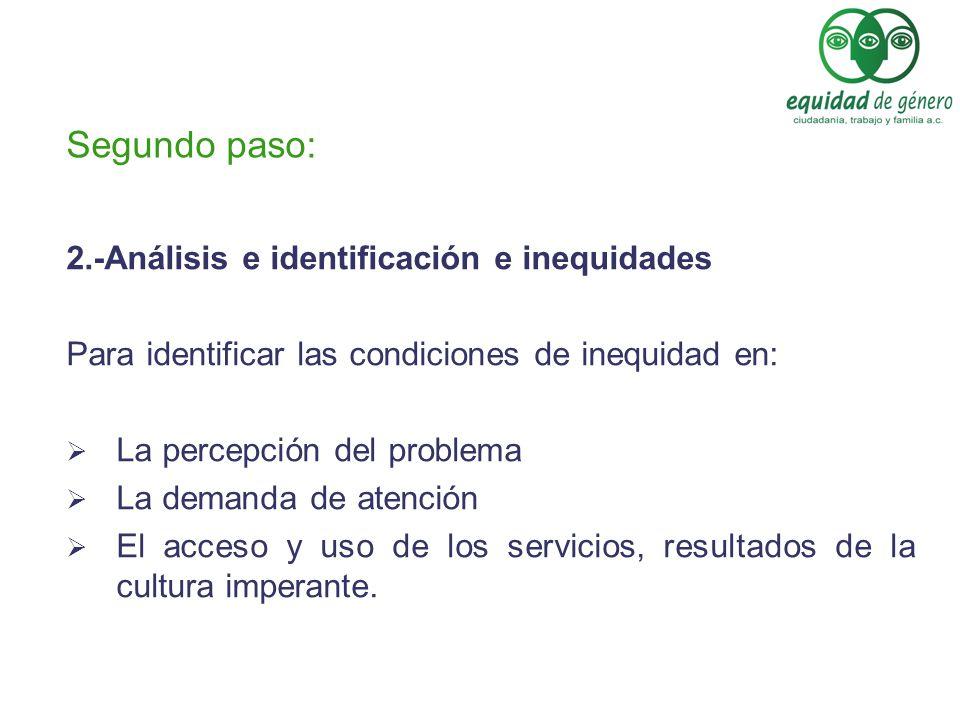 Segundo paso: 2.-Análisis e identificación e inequidades Para identificar las condiciones de inequidad en: La percepción del problema La demanda de at