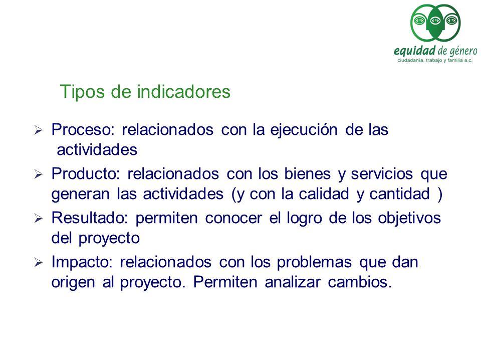 Tipos de indicadores Proceso: relacionados con la ejecución de las actividades Producto: relacionados con los bienes y servicios que generan las activ