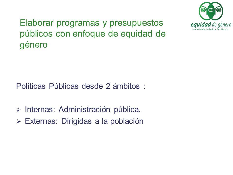 Políticas Públicas desde 2 ámbitos : Internas: Administración pública. Externas: Dirigidas a la población Elaborar programas y presupuestos públicos c