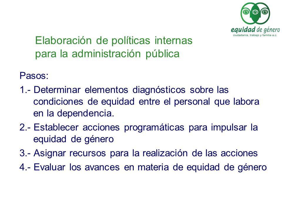 Elaboración de políticas internas para la administración pública Pasos: 1.- Determinar elementos diagnósticos sobre las condiciones de equidad entre e