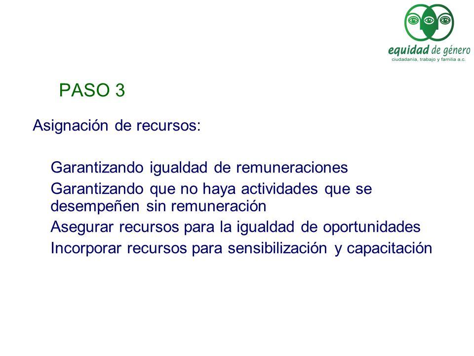 PASO 3 Asignación de recursos: Garantizando igualdad de remuneraciones Garantizando que no haya actividades que se desempeñen sin remuneración Asegura