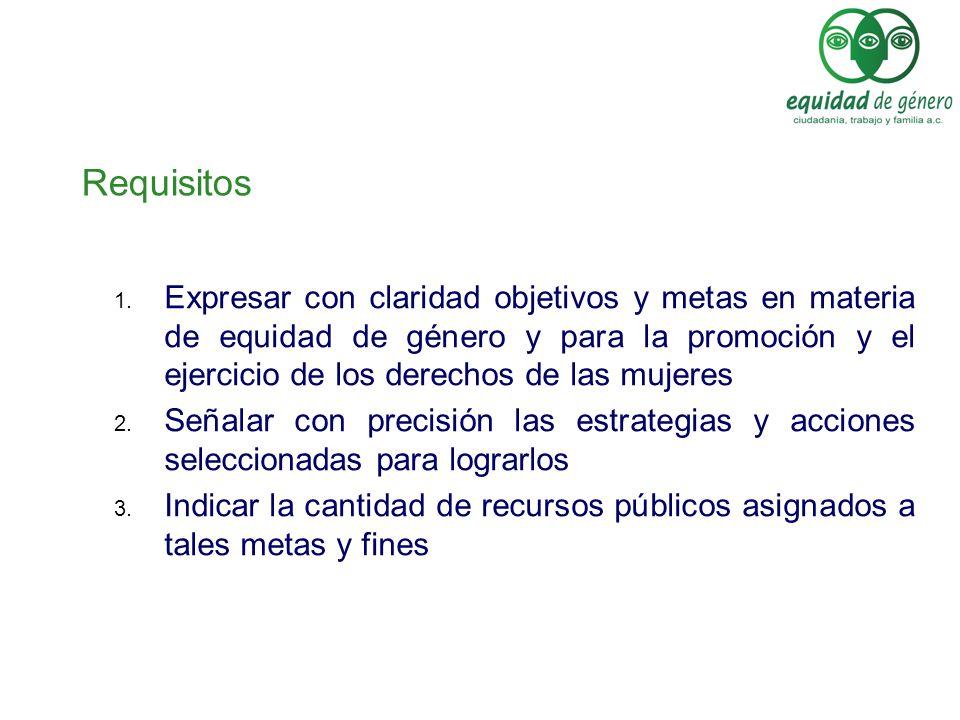 Requisitos 1. Expresar con claridad objetivos y metas en materia de equidad de género y para la promoción y el ejercicio de los derechos de las mujere