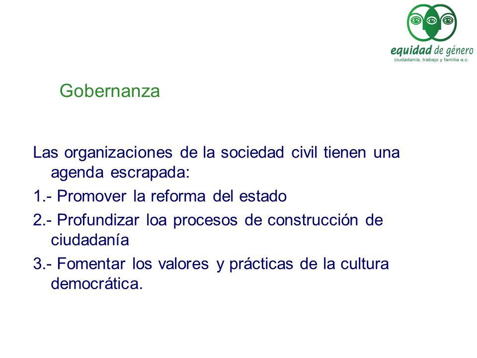 Gobernanza Las organizaciones de la sociedad civil tienen una agenda escrapada: 1.- Promover la reforma del estado 2.- Profundizar loa procesos de con
