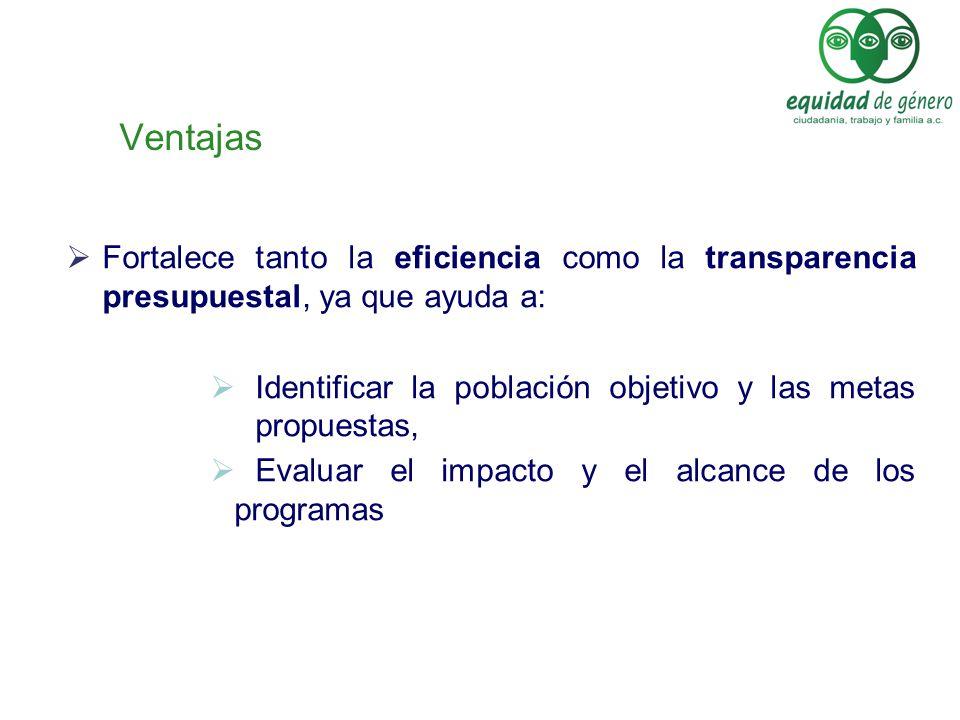 Ventajas Fortalece tanto la eficiencia como la transparencia presupuestal, ya que ayuda a: Identificar la población objetivo y las metas propuestas, E