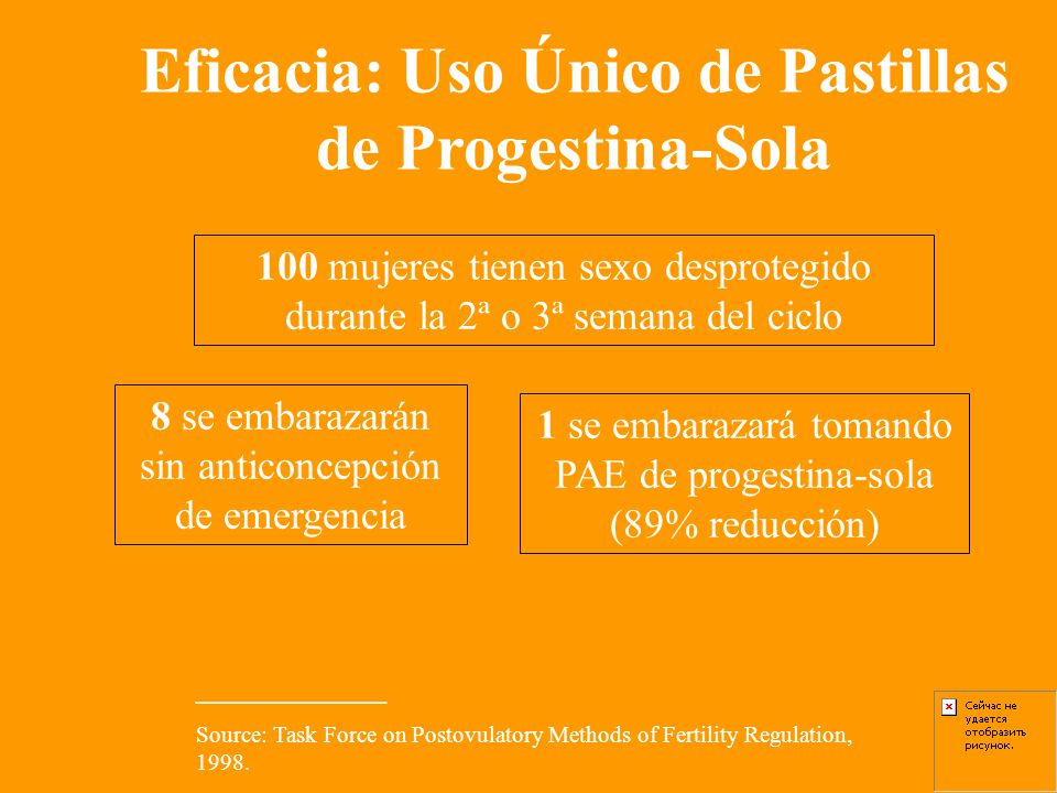Productos Dedicados de PAE: Postinor-2, Imediat, Levonelle, Norlevo, Postday, Pilem, Pozato, Vergamest, Vika, Vikela…..