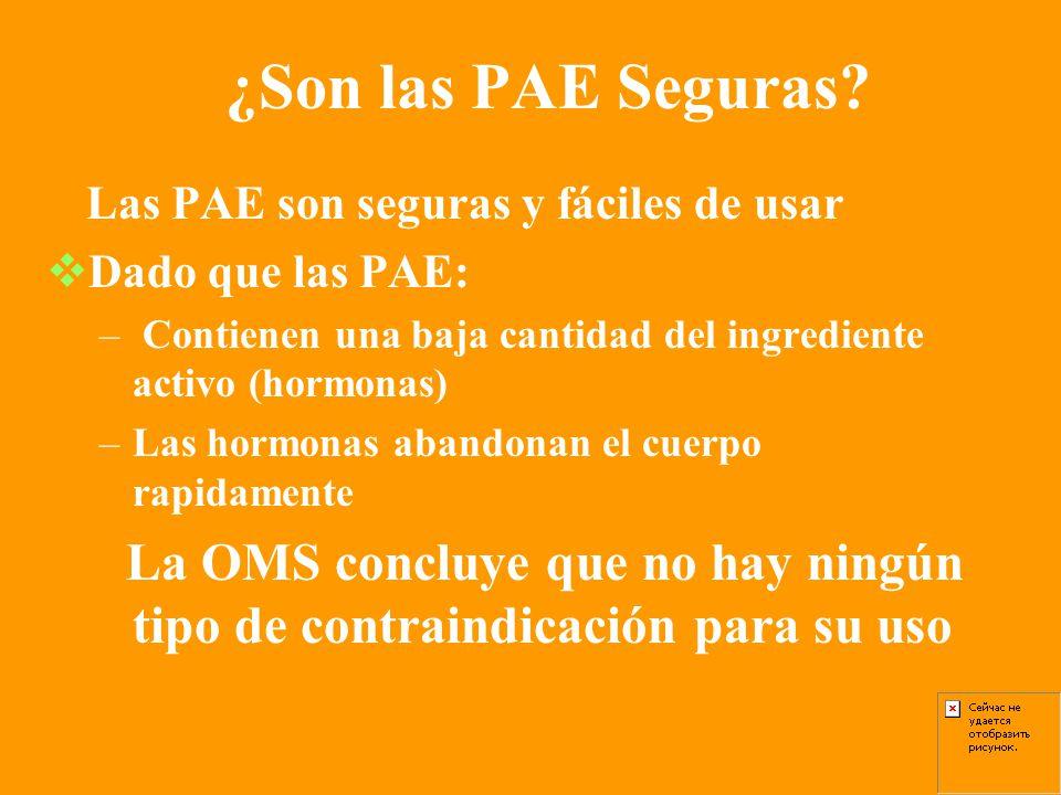 Mecanismos de Acción de las PAE Estudios clínicos han demostrado que las PAE: –Pueden inhibir o retrasar la ovulación –Pueden inhibir la fecundación a través de No hay evidencia científica de que las PAE inhiban la implantación del óvulo fecundado en el útero Fuente: Swahn et al., 1996; Ling et al., 1979; Rowlands et al., 1986; Ling et al., 1983; Kubba et al., 1986; Taskin et al., 1994.
