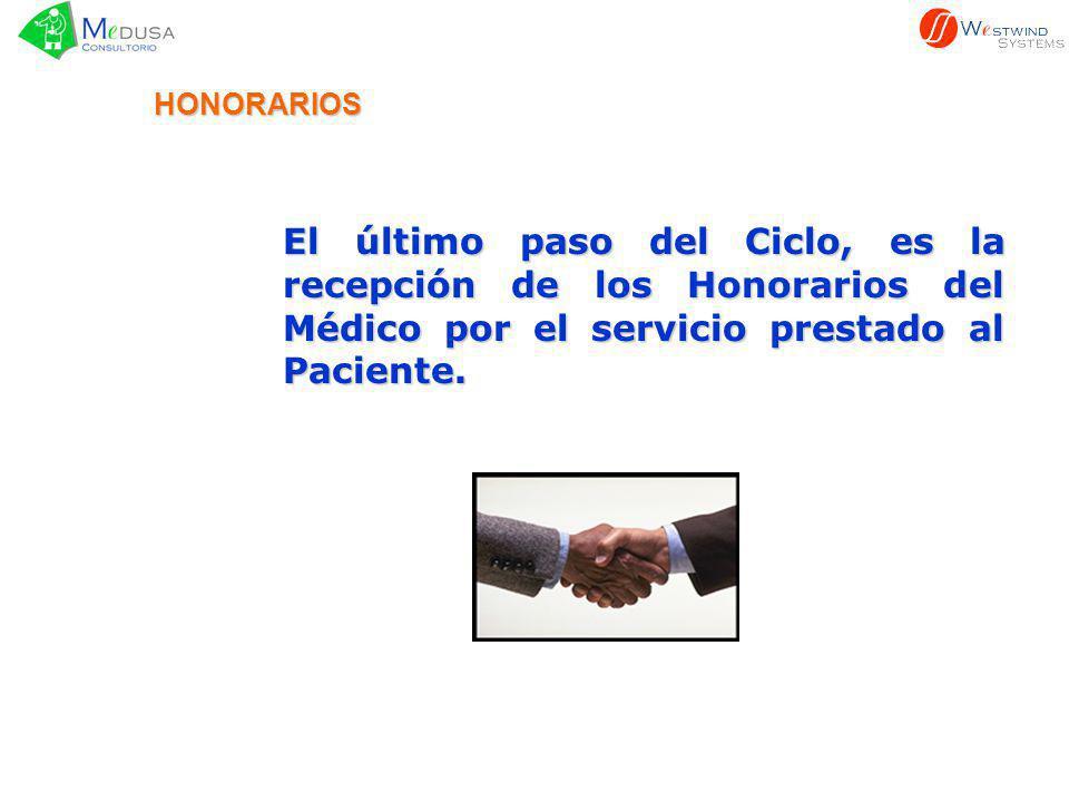 HONORARIOS El último paso del Ciclo, es la recepción de los Honorarios del Médico por el servicio prestado al Paciente.