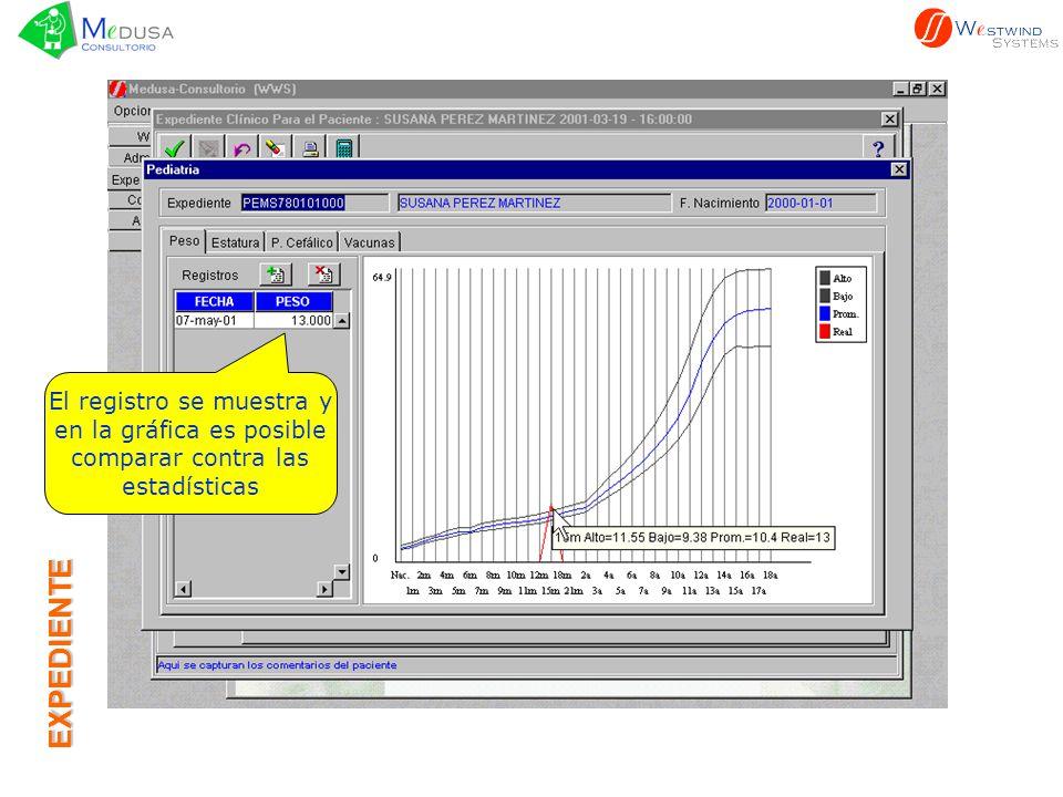 EXPEDIENTE El registro se muestra y en la gráfica es posible comparar contra las estadísticas