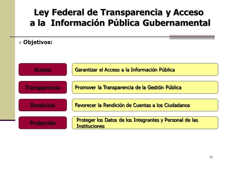 12 Objetivos: Ley Federal de Transparencia y Acceso a la Información Pública Gubernamental Acceso Transparencia Rendición Protección Garantizar el Acc