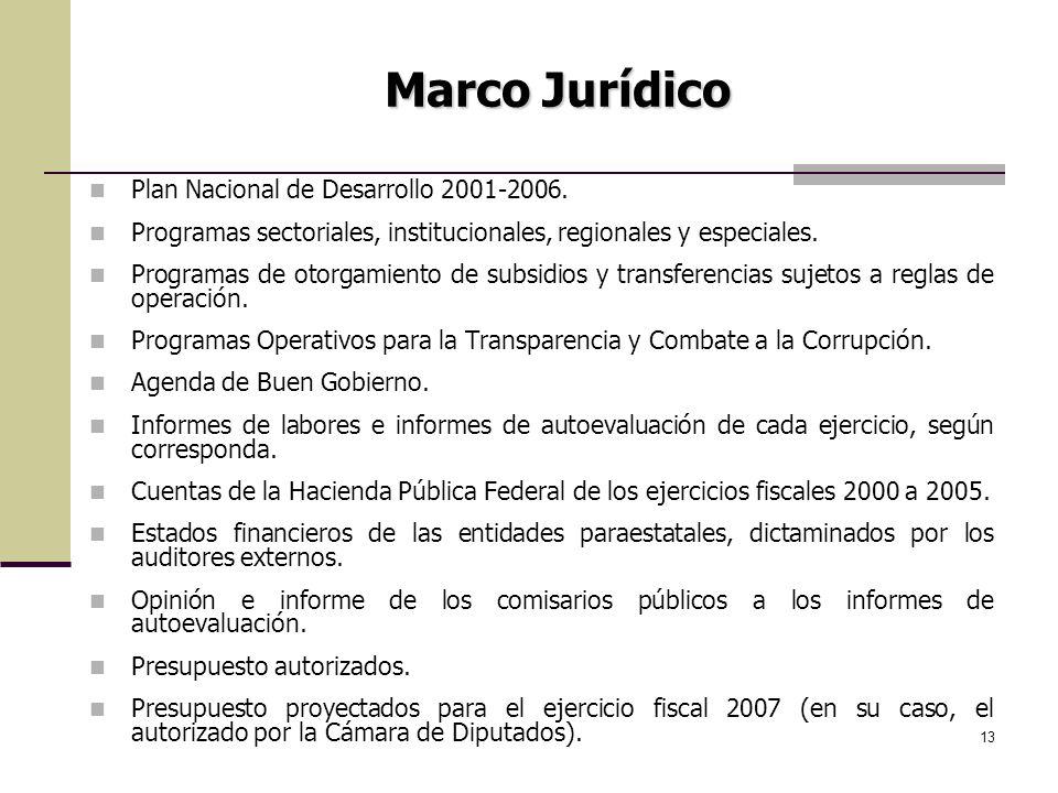13 Plan Nacional de Desarrollo 2001-2006. Programas sectoriales, institucionales, regionales y especiales. Programas de otorgamiento de subsidios y tr