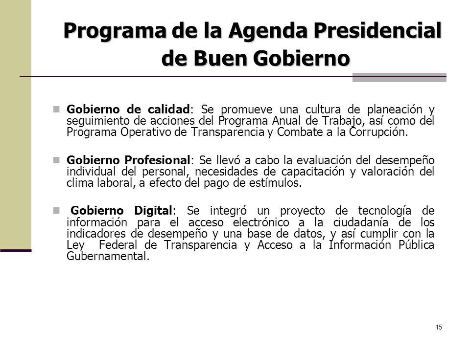 15 Gobierno de calidad: Se promueve una cultura de planeación y seguimiento de acciones del Programa Anual de Trabajo, así como del Programa Operativo