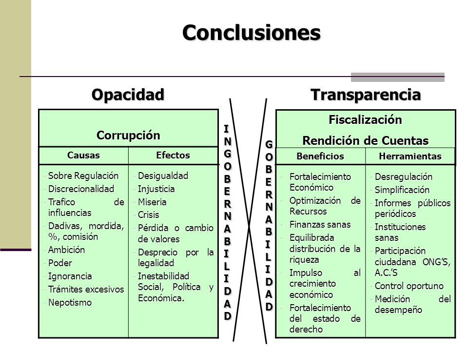 18 Fiscalización Rendición de Cuentas Corrupción Beneficios - Fortalecimiento Económico - Optimización de Recursos - Finanzas sanas - Equilibrada dist