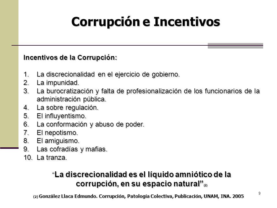 9 Incentivos de la Corrupción: 1.La discrecionalidad en el ejercicio de gobierno. 2.La impunidad. 3.La burocratización y falta de profesionalización d