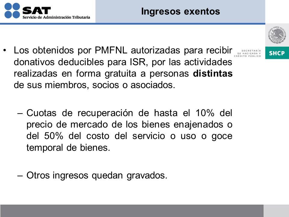 Ingresos exentos Los obtenidos por PMFNL autorizadas para recibir donativos deducibles para ISR, por las actividades realizadas en forma gratuita a pe