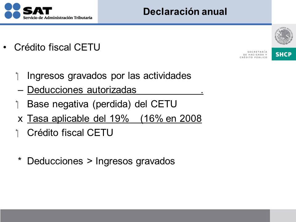 Declaración anual Crédito fiscal CETU Ingresos gravados por las actividades –Deducciones autorizadas. Base negativa (perdida) del CETU xTasa aplicable