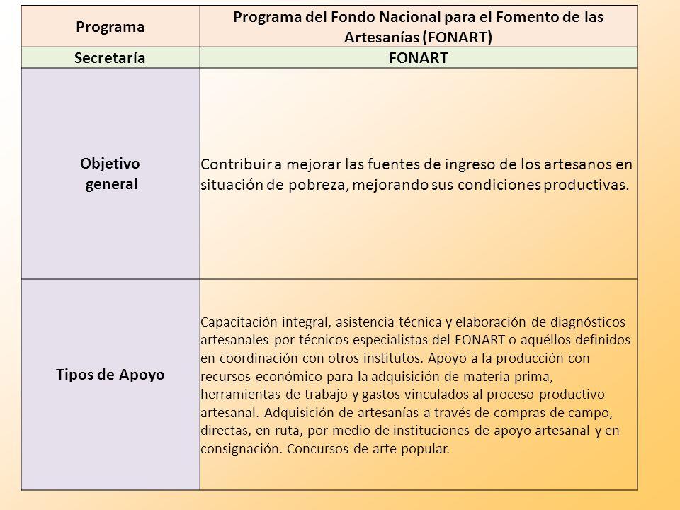 Programa Programa del Fondo Nacional para el Fomento de las Artesanías (FONART) Secretaría FONART Objetivo general Contribuir a mejorar las fuentes de