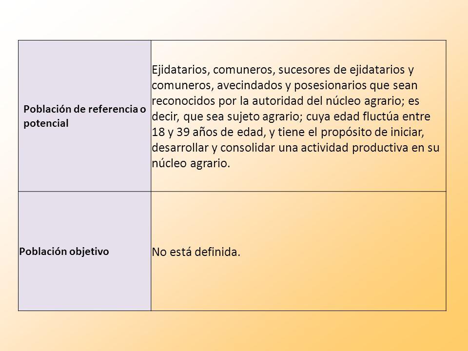 Población de referencia o potencial Ejidatarios, comuneros, sucesores de ejidatarios y comuneros, avecindados y posesionarios que sean reconocidos por