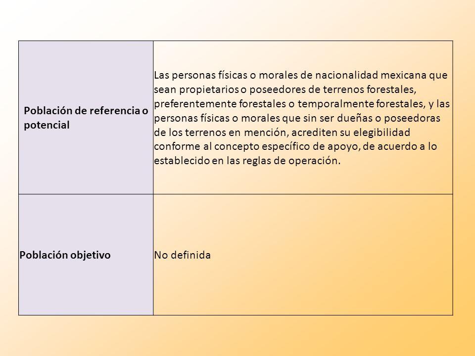 Población de referencia o potencial Las personas físicas o morales de nacionalidad mexicana que sean propietarios o poseedores de terrenos forestales,