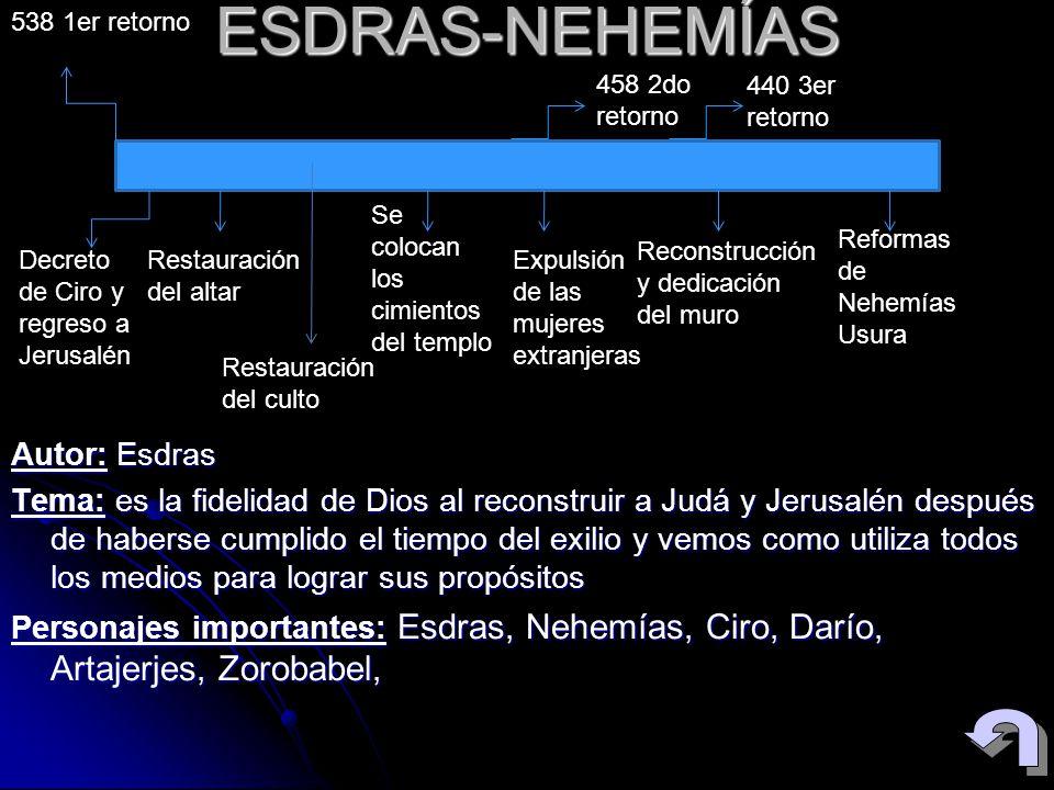 ESDRAS-NEHEMÍAS Autor: Esdras Tema: es la fidelidad de Dios al reconstruir a Judá y Jerusalén después de haberse cumplido el tiempo del exilio y vemos