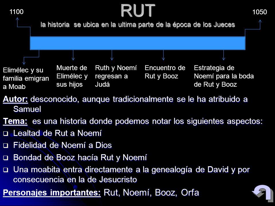 RUT la historia se ubica en la ultima parte de la época de los Jueces Autor: desconocido, aunque tradicionalmente se le ha atribuido a Samuel Tema: es