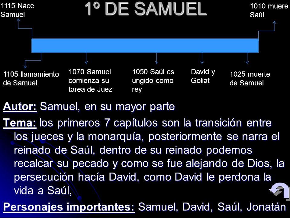 1º DE SAMUEL Autor: Samuel, en su mayor parte Tema: los primeros 7 capítulos son la transición entre los jueces y la monarquía, posteriormente se narr