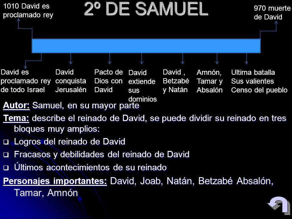 2º DE SAMUEL Autor: Samuel, en su mayor parte Tema: describe el reinado de David, se puede dividir su reinado en tres bloques muy amplios: Logros del
