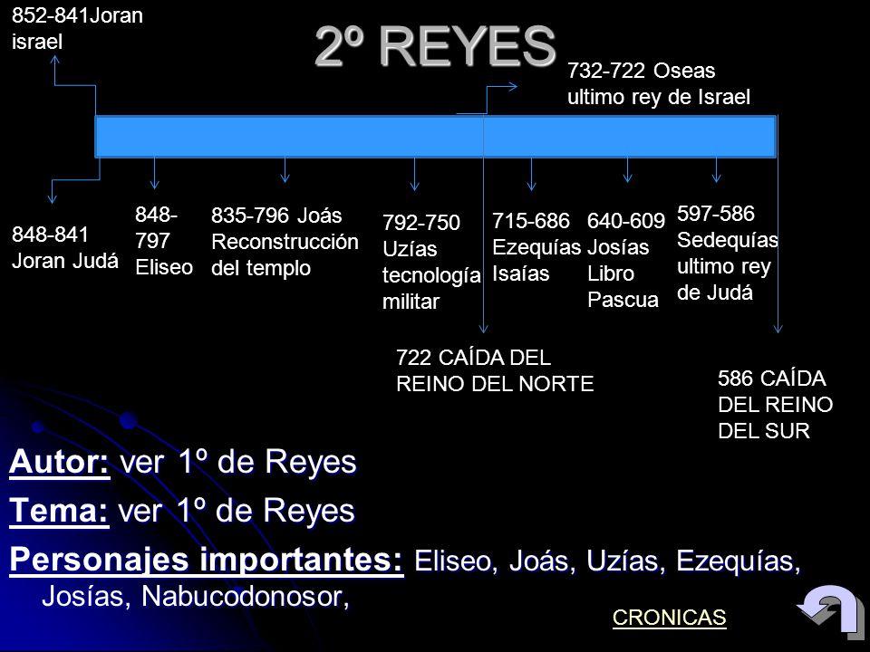 2º REYES Autor: ver 1º de Reyes Tema: ver 1º de Reyes Personajes importantes: Eliseo, Joás, Uzías, Ezequías, Josías, Nabucodonosor, 852-841Joran israe