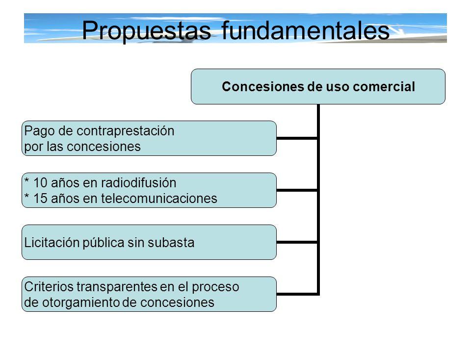 Propuestas fundamentales Concesiones de uso comercial Pago de contraprestación por las concesiones * 10 años en radiodifusión * 15 años en telecomunic