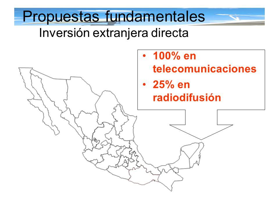 Propuestas fundamentales Inversión extranjera directa 100% en telecomunicaciones 25% en radiodifusión