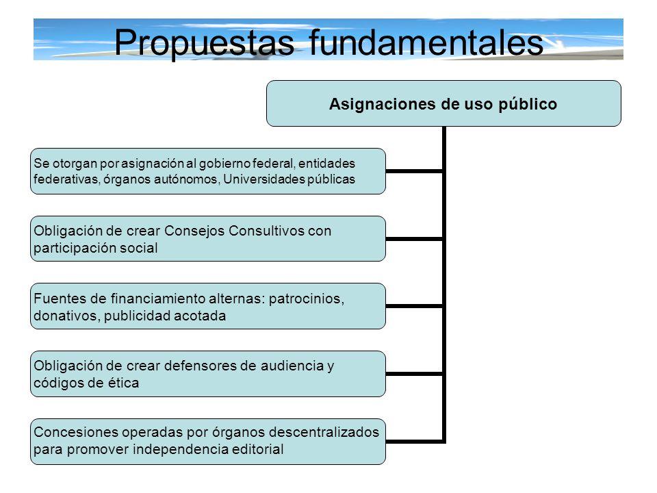 Propuestas fundamentales Asignaciones de uso público Se otorgan por asignación al gobierno federal, entidades federativas, órganos autónomos, Universi