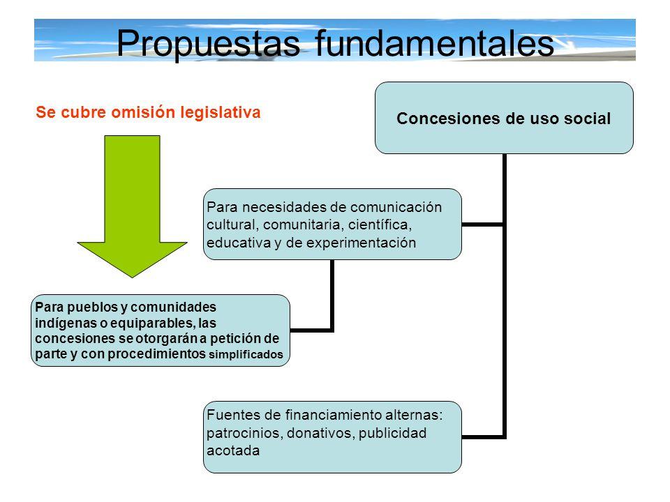 Propuestas fundamentales Concesiones de uso social Para necesidades de comunicación cultural, comunitaria, científica, educativa y de experimentación