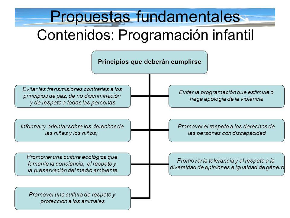 Propuestas fundamentales Contenidos: Programación infantil Principios que deberán cumplirse Evitar las transmisiones contrarias a los principios de pa