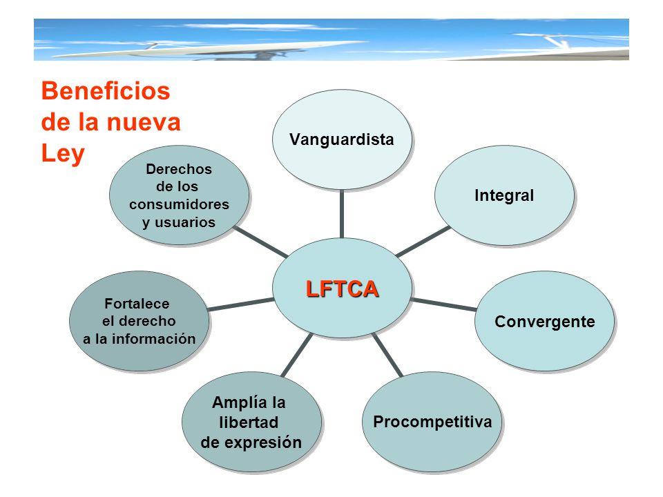 LFTCA VanguardistaIntegralConvergenteProcompetitiva Amplía la libertad de expresión Fortalece el derecho a la información Derechos de los consumidores