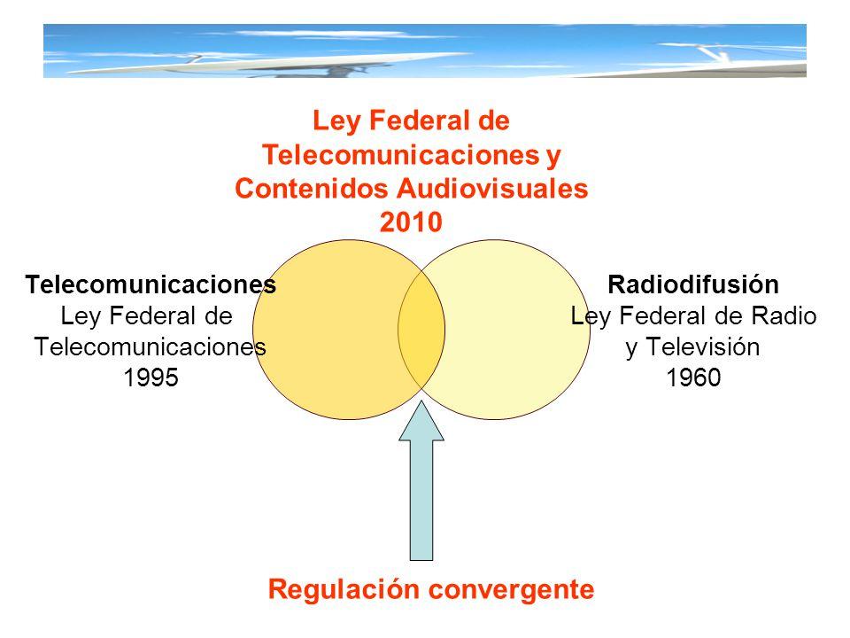 Telecomunicaciones Ley Federal de Telecomunicaciones 1995 Radiodifusión Ley Federal de Radio y Televisión 1960 Regulación convergente Ley Federal de T
