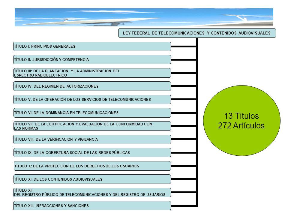 LEY FEDERAL DE TELECOMUNICACI ONES Y CONTENIDOS AUDIOVISUALES TÍTULO I: PRINCIPIOS GENERALES TÍTULO II: JURISDICCIÓN Y COMPETENCIA TÍTULO III: DE LA P
